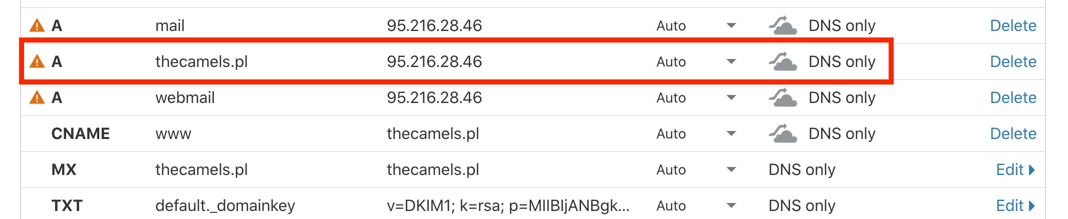 Cloudflare - problem z generowaniem darmowego ssl